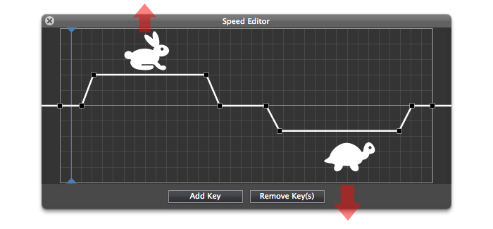 Speed Editor with several retiming sequences (fast motion, normal speed, and slow motion)