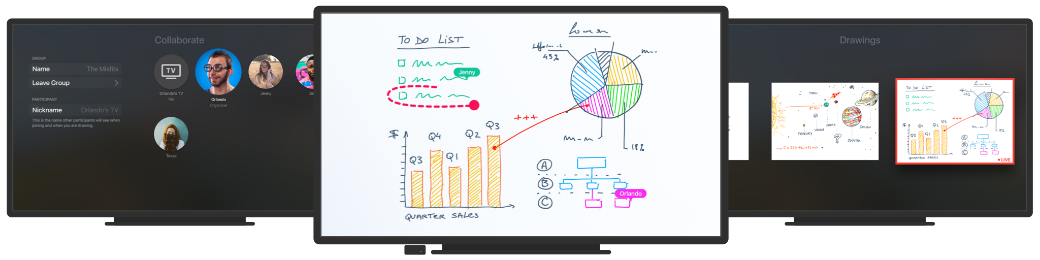 Inko: Collaborative Whiteboard for iPad, iPhone, and Apple TV — About